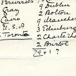 1908-13 Papyri DIST.32.08c