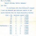 1908-13 Papyri DIST.32.21