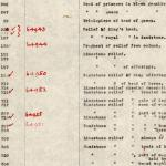 1926-39 correspondence with Antiquities Service DIST.50.58a