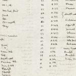 1936-39 Amarah West, Sesebi DIST.63.02g