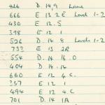 1947-54 Amarah West DIST.66.20a