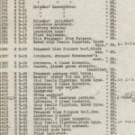 1959-74  Buhen DIST.68.06a