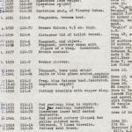 1959-74  Buhen DIST.68.11a