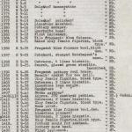 1959-74  Buhen DIST.68.12a