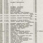 1959-74  Buhen DIST.68.18a