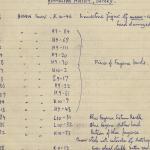 1959-74  Buhen DIST.68.27a