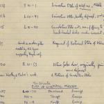 1959-74  Buhen DIST.68.27c