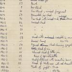 1959-74  Buhen DIST.68.32