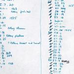 1959-74  Buhen DIST.68.39c