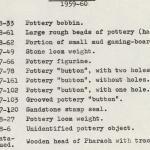 1959-76 Buhen DIST.69.01