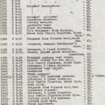 1959-76 Buhen DIST.69.05a