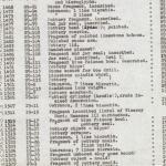 1959-76 Buhen DIST.69.05b