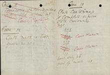 1884-1915 Oxyrhynchus, Faiyum, el-Hibeh, Atfieh, el-Sheikh Ibada DIST.15.55b