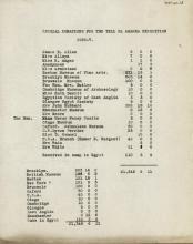 1935-37 el-Amarna DIST.60.28