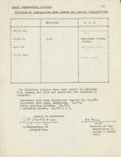 1936-38 Amarah West, Sesebi DIST.62.04b