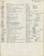 1936-39 Amarah West, Sesebi DIST.63.01e