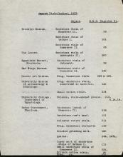 1936-39 Amarah West, Sesebi DIST.63.36b