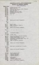 1959-74 Buhen DIST.68.02b
