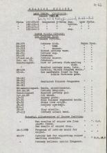 1959-74 Buhen DIST.68.02d