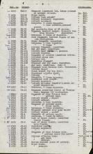 1959-74  Buhen DIST.68.06b