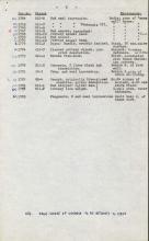 1959-74  Buhen DIST.68.11c