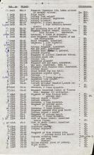 1959-74  Buhen DIST.68.12b