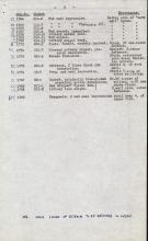 1959-74  Buhen DIST.68.17c