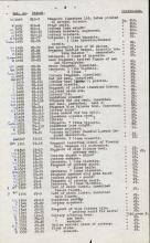1959-74  Buhen DIST.68.18b