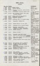 1959-74  Buhen DIST.68.23a