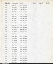 1959-74  Buhen DIST.68.44c