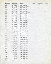 1959-74  Buhen DIST.68.44e