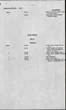 1959-74 Buhen DIST.68.51d