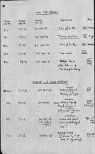 1959-74  Buhen DIST.68.52c