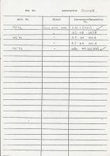 1959-74  Buhen DIST.68.57c