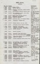 1959-76 Buhen DIST.69.06a