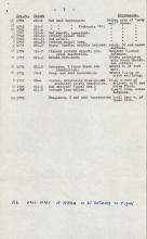 1959-76 Buhen DIST.69.06c