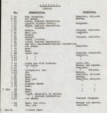 1959-76 Buhen DIST.69.07c