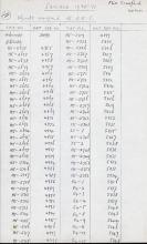 1968-84 Saqqara DIST.71.04a