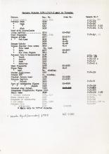 1968-84 Saqqara DIST.71.07f