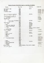 1968-84 Saqqara DIST.71.07h