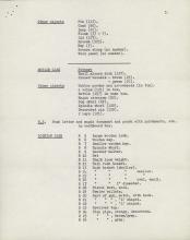 1967-79 Qasr Ibrim DIST.72.07c