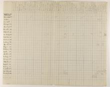 1919-21 Sedment, Lahun Distribution grid PMA/WFP1/D/24/5.1